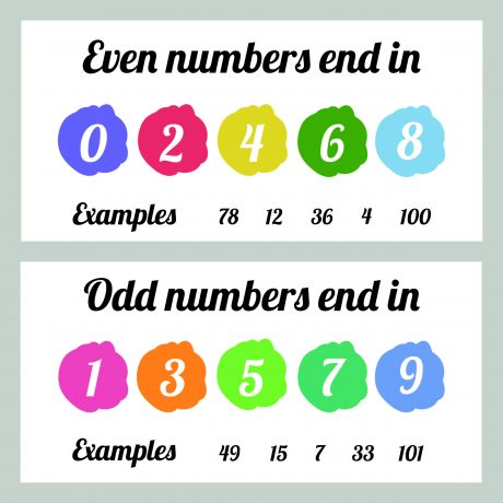 EVENANDODD_NUMBERS-01