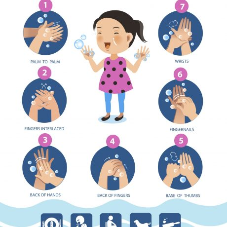 Hand Washing Steps Poster 22×28