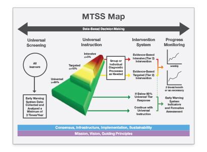 mtss map thumb